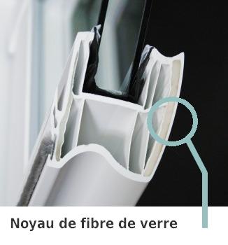 Coulissant PVC/Fibre de verre